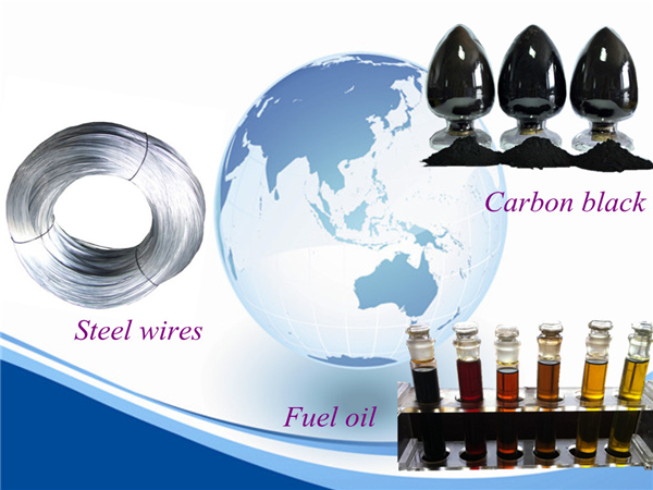 final products of tyre pyrolysis